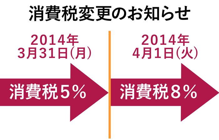 消費税変更のお知らせ(ホームページ用)