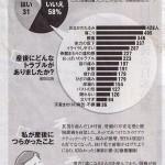 朝日新聞2010/10/16